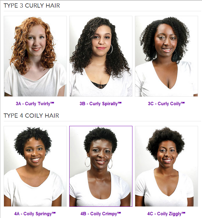Find Your Natural Hair Type